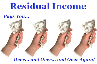 Forex Trading Residual Income Affiliate Business